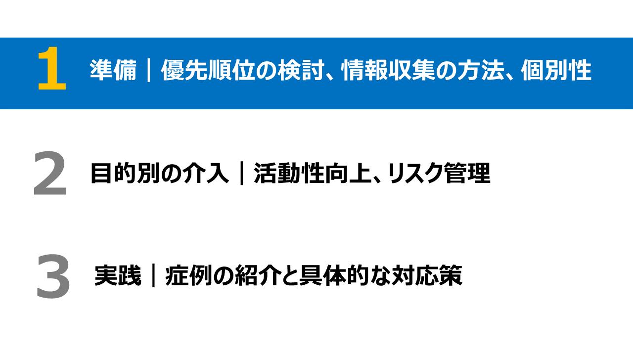 2020年7月22日(水) 18:30~19:10