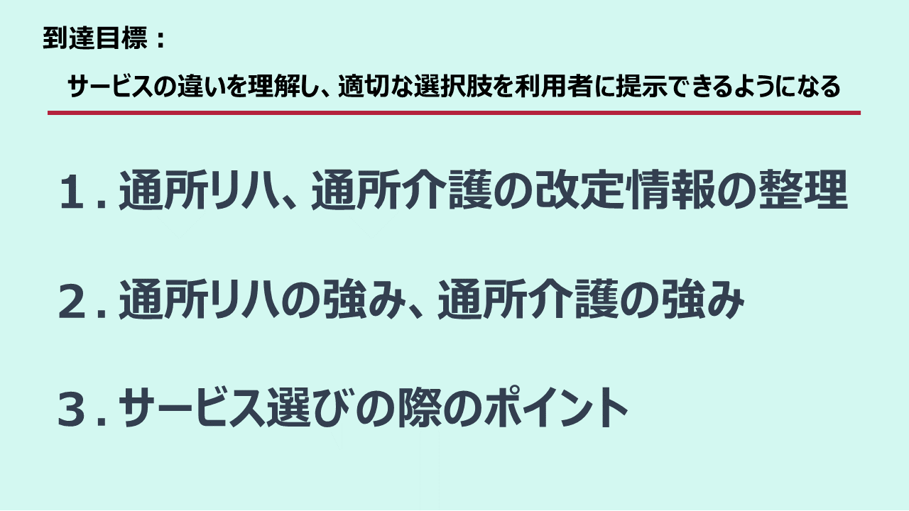 2020年7月1日(水) 18:30~19:10